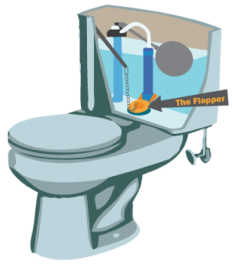 toilet diagram with flapper